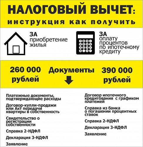 Как сделать налоговый вычет на покупку квартиры 673